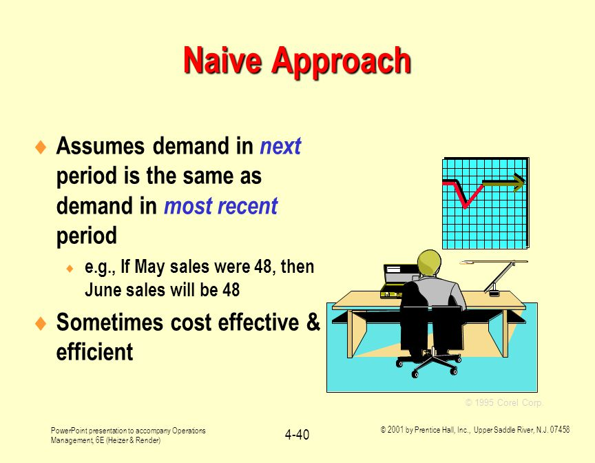 PowerPoint presentation to accompany Operations Management, 6E (Heizer & Render) © 2001 by Prentice Hall, Inc., Upper Saddle River, N.J. 07458 4-40 Na