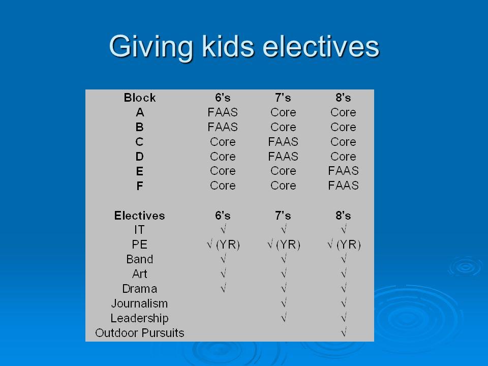 Giving kids electives