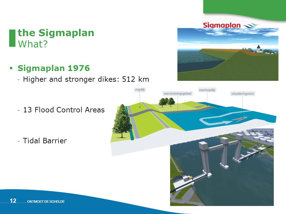 ONTMOET DE SCHELDE 12  Sigmaplan 1976 ˗ Higher and stronger dikes: 512 km ˗ 13 Flood Control Areas ˗ Tidal Barrier the Sigmaplan What?