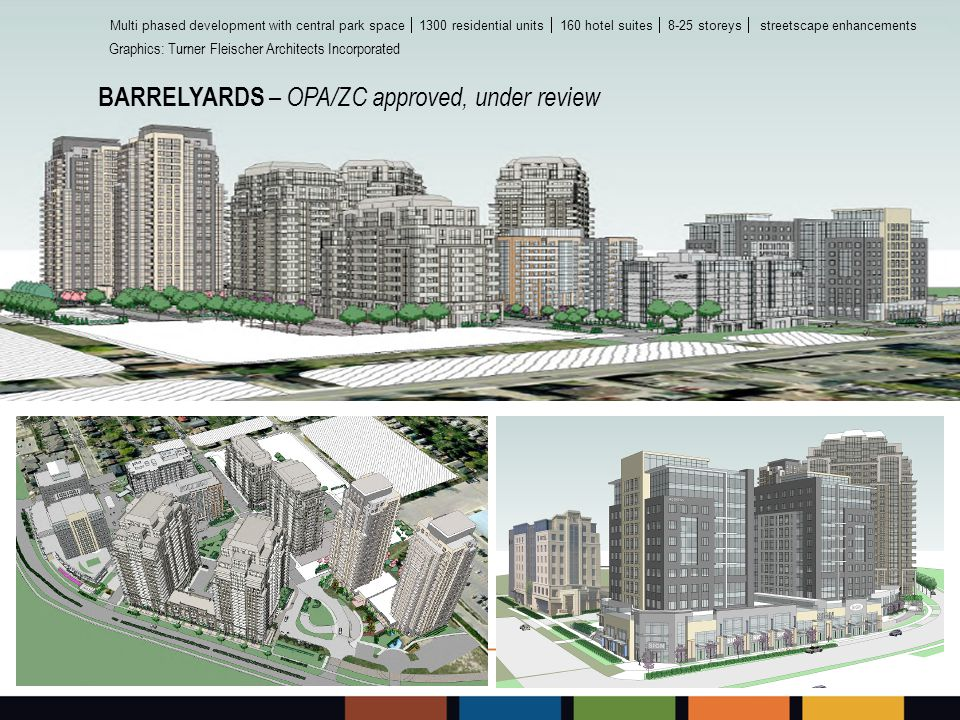 Graphics: Turner Fleischer Architects Incorporated BARRELYARDS – OPA/ZC approved, under review Multi phased development with central park space  1300 residential units  160 hotel suites  8-25 storeys  streetscape enhancements