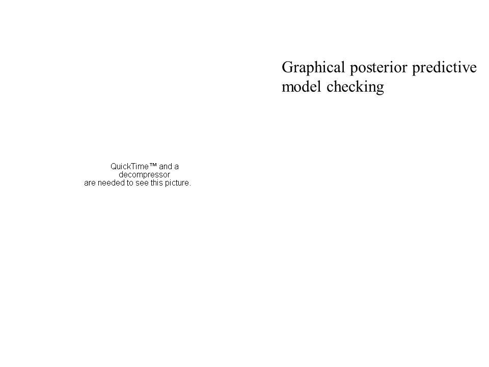 Graphical posterior predictive model checking