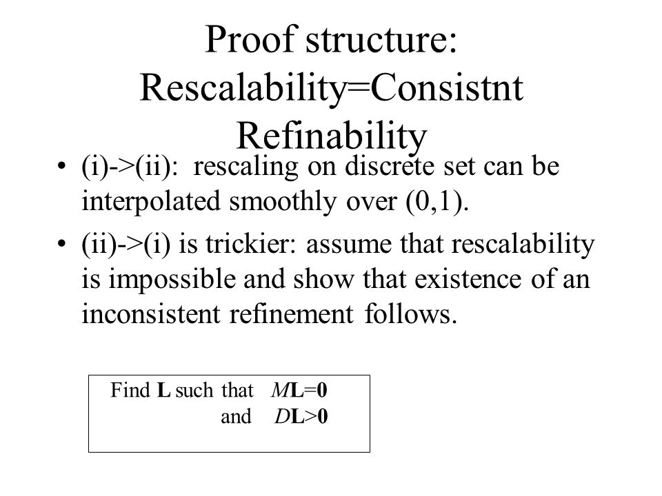 Proof structure: Rescalability=Consistnt Refinability (i)->(ii): rescaling on discrete set can be interpolated smoothly over (0,1).