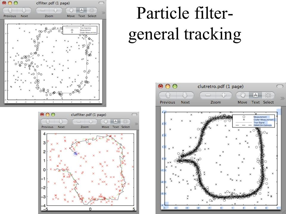 Particle filter- general tracking