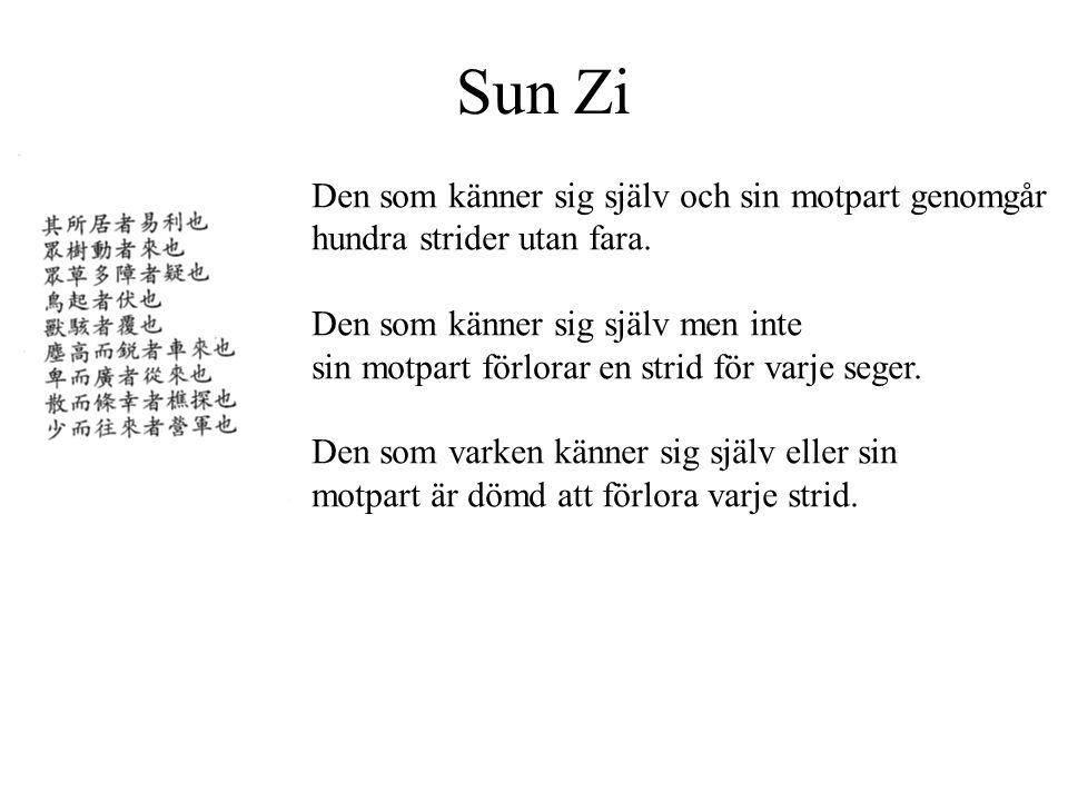 Sun Zi Den som känner sig själv och sin motpart genomgår hundra strider utan fara.