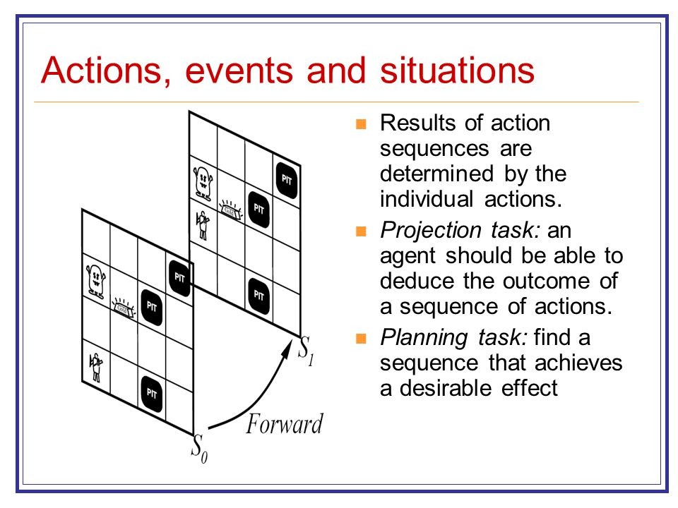 Actions, events and situations Results of action sequences are determined by the individual actions. Projection task: an agent should be able to deduc