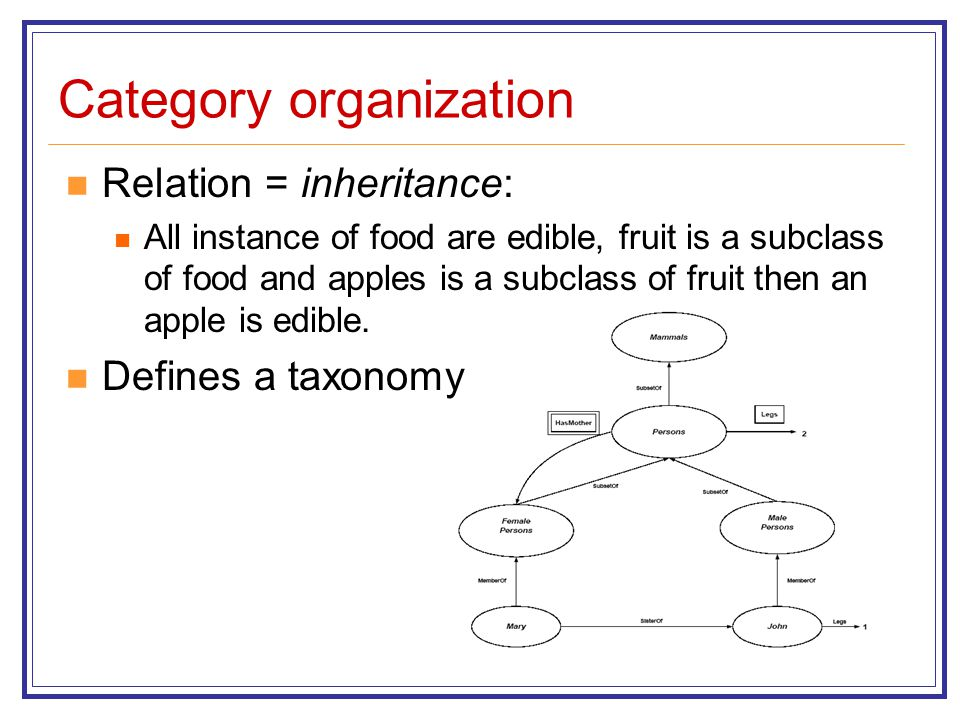 Category organization Relation = inheritance: All instance of food are edible, fruit is a subclass of food and apples is a subclass of fruit then an a