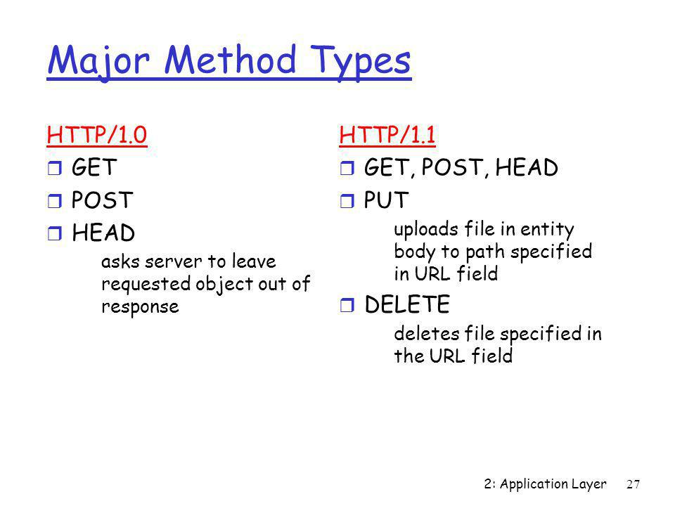2: Application Layer27 Major Method Types HTTP/1.0 r GET r POST r HEAD asks server to leave requested object out of response HTTP/1.1 r GET, POST, HEA