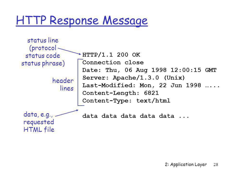 2: Application Layer28 HTTP Response Message HTTP/1.1 200 OK Connection close Date: Thu, 06 Aug 1998 12:00:15 GMT Server: Apache/1.3.0 (Unix) Last-Mod