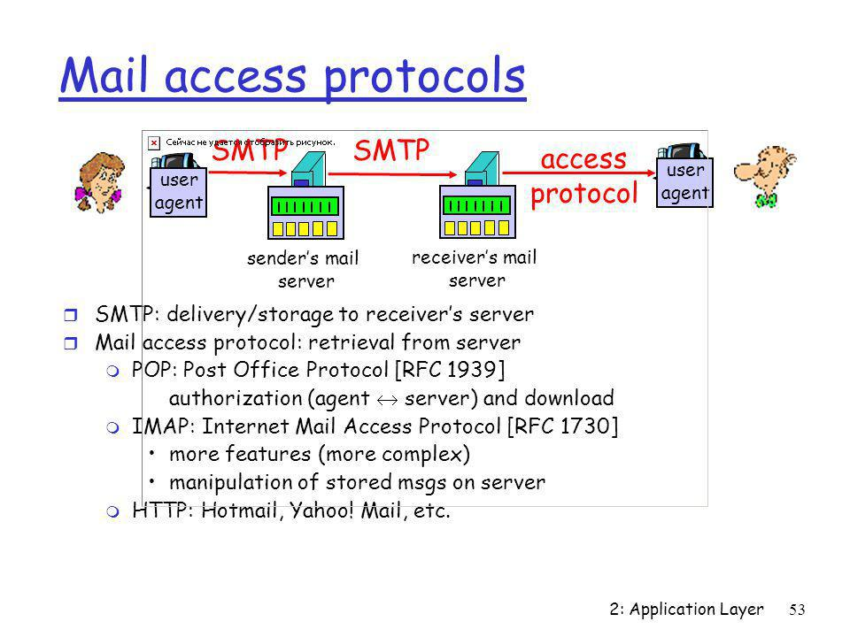 2: Application Layer53 Mail access protocols r SMTP: delivery/storage to receiver's server r Mail access protocol: retrieval from server m POP: Post O