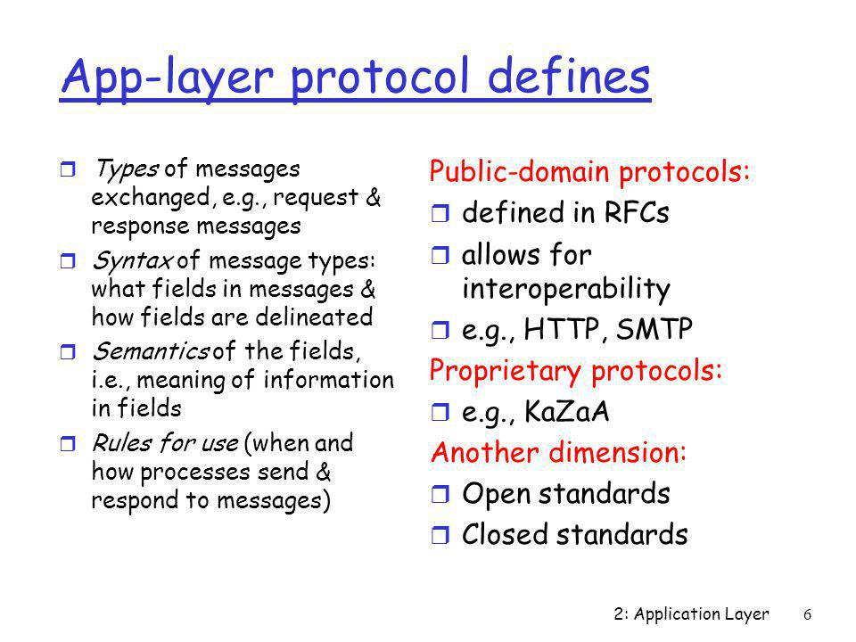 2: Application Layer37 Chapter 2 outline r 2.1 Principles of app layer protocols m clients and servers m app requirements r 2.2 Web and HTTP r 2.3 FTP r 2.4 Electronic Mail m SMTP, POP3, IMAP r 2.5 DNS r 2.6 Socket programming with TCP r 2.7 Socket programming with UDP r 2.8 Building a Web server r 2.9 Content distribution m Network Web caching m Content distribution networks m P2P file sharing