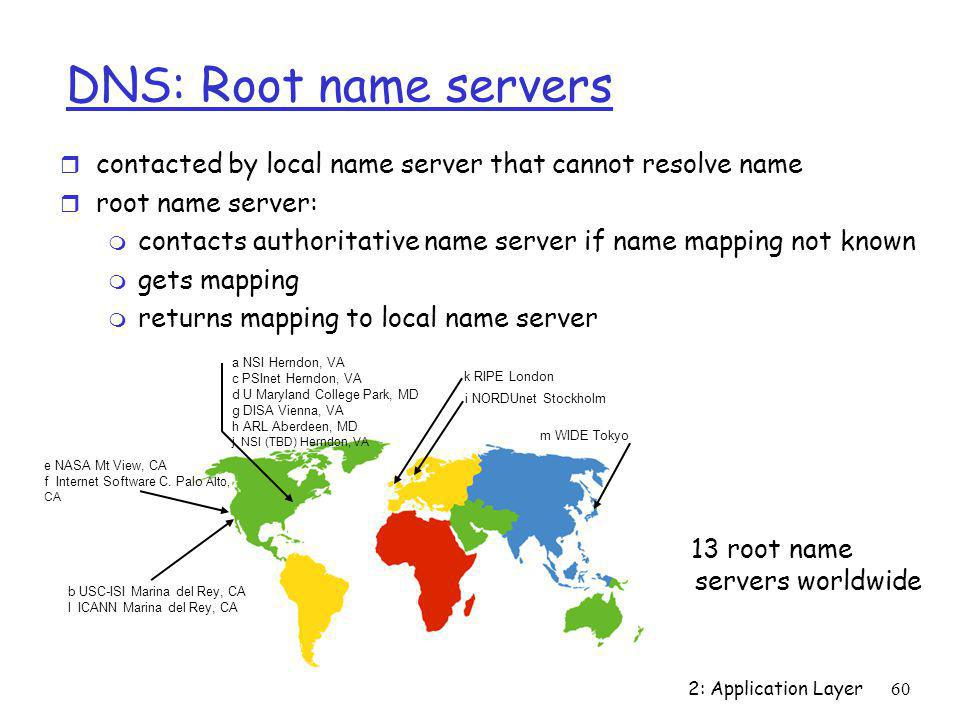 2: Application Layer60 DNS: Root name servers r contacted by local name server that cannot resolve name r root name server: m contacts authoritative n