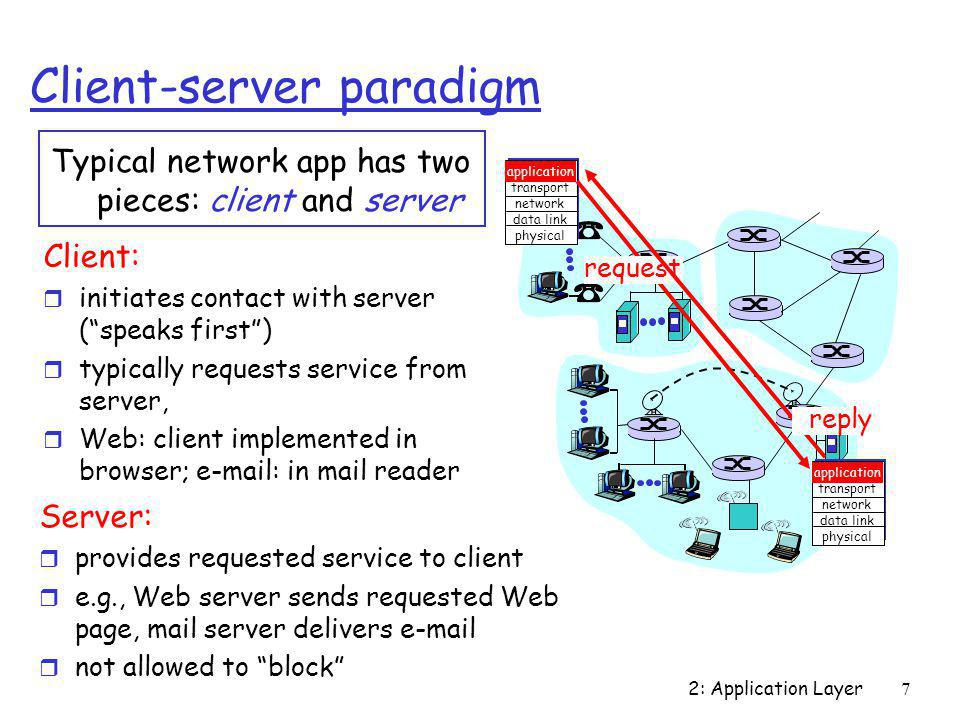 2: Application Layer8 Processes communicating across network r process sends/receives messages to/from its socket r socket analogous to door m sending process shoves message out door m sending process assumes transport infrastructure on other side of door which brings message to socket at receiving process process TCP with buffers, variables socket host or server process TCP with buffers, variables socket host or server Internet controlled by OS controlled by app developer r API: (1) choice of transport protocol; (2) ability to fix a few parameters (much more on this later)