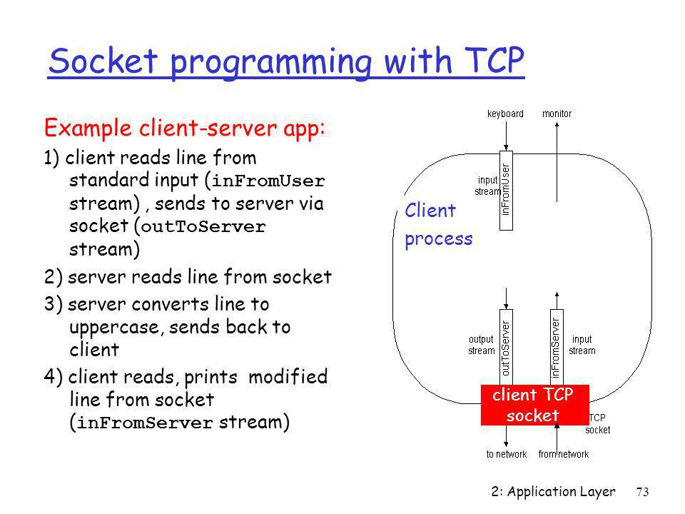 2: Application Layer73 Socket programming with TCP Example client-server app: 1) client reads line from standard input ( inFromUser stream), sends to