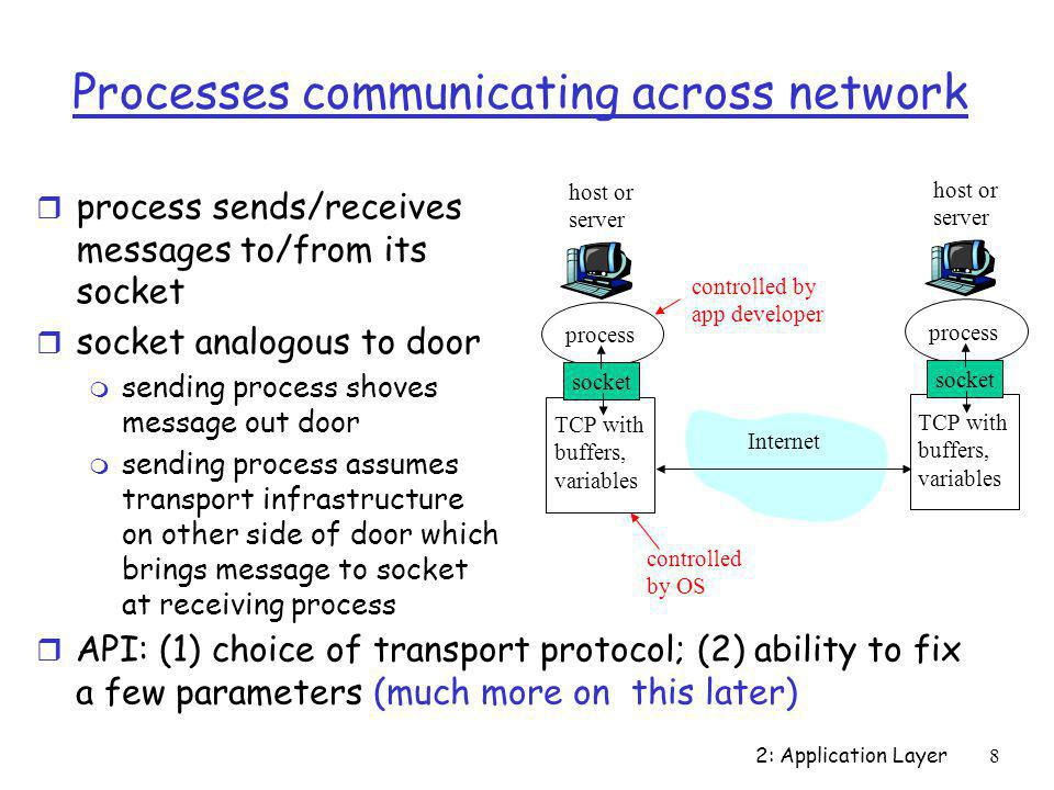 2: Application Layer9 Addressing processes: r For a process to receive messages, it must have an identifier r Every host has a unique 32-bit IP address r Q: does the IP address of the host on which the process runs suffice for identifying the process.