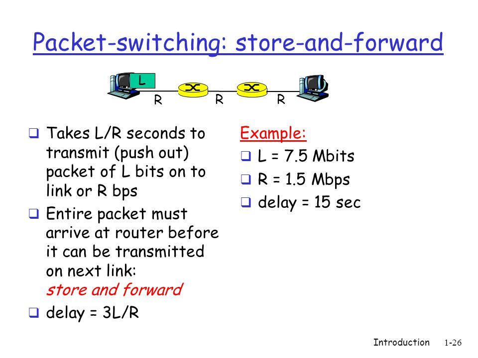 Introduction1-26 Packet-switching: store-and-forward  Takes L/R seconds to transmit (push out) packet of L bits on to link or R bps  Entire packet must arrive at router before it can be transmitted on next link: store and forward  delay = 3L/R Example:  L = 7.5 Mbits  R = 1.5 Mbps  delay = 15 sec R R R L