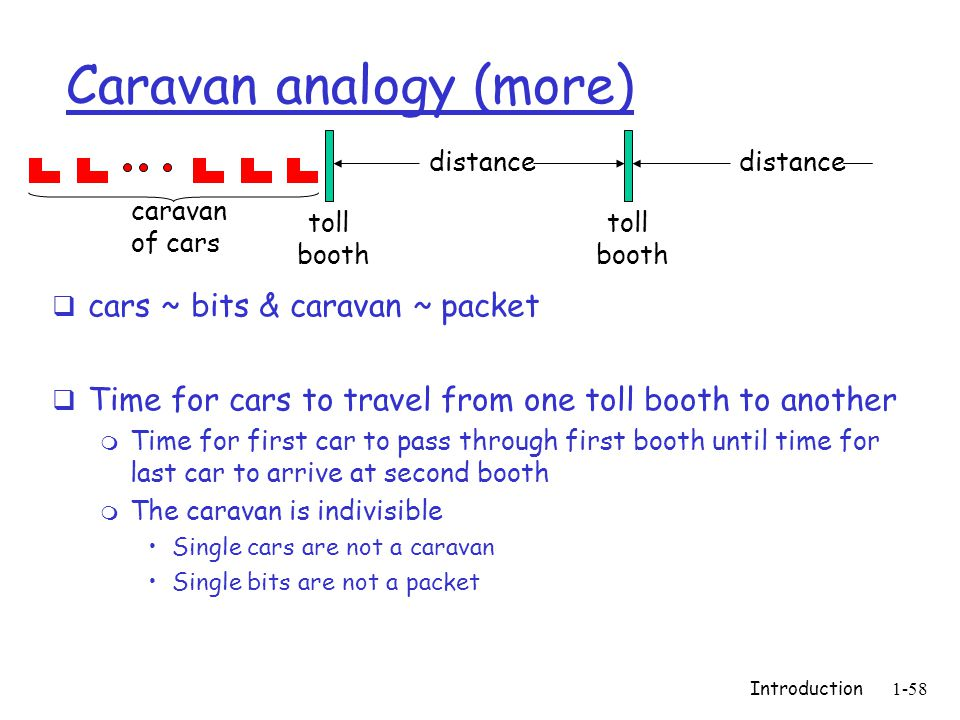 Introduction1-58 Caravan analogy (more)  cars ~ bits & caravan ~ packet  Time for cars to travel from one toll booth to another m Time for first car to pass through first booth until time for last car to arrive at second booth m The caravan is indivisible Single cars are not a caravan Single bits are not a packet toll booth toll booth caravan of cars distance