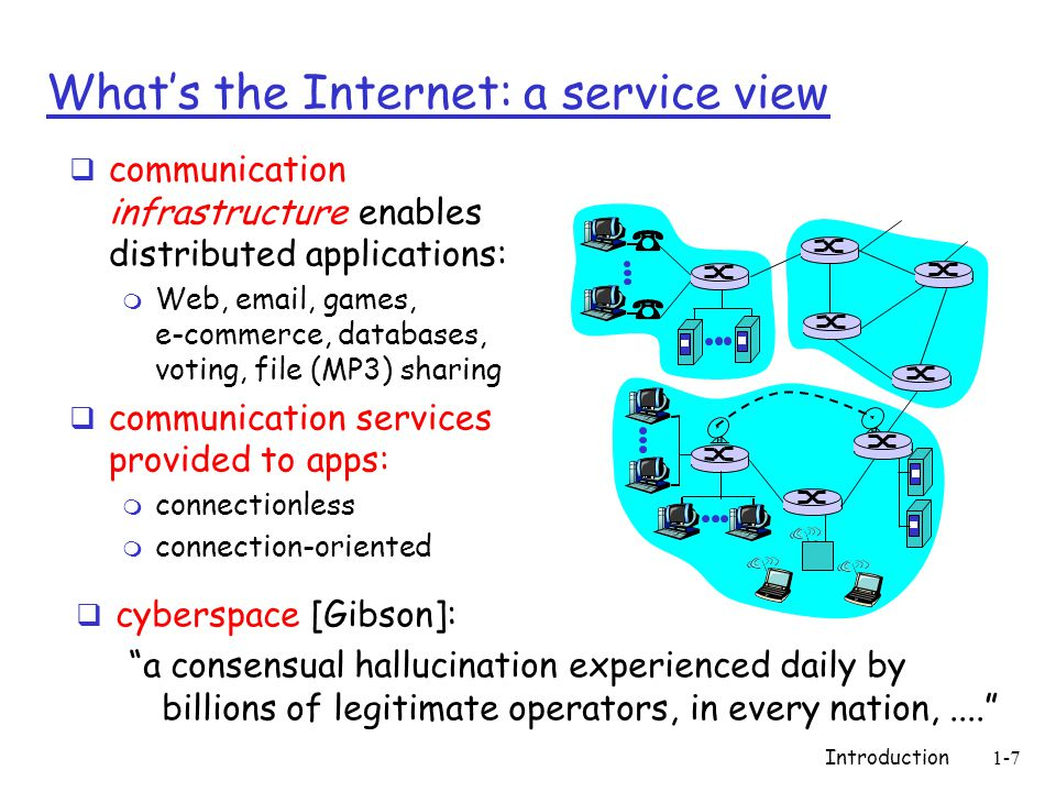 Introduction1-7 What's the Internet: a service view  communication infrastructure enables distributed applications: m Web, email, games, e-commerce, databases, voting, file (MP3) sharing  communication services provided to apps: m connectionless m connection-oriented  cyberspace [Gibson]: a consensual hallucination experienced daily by billions of legitimate operators, in every nation,....