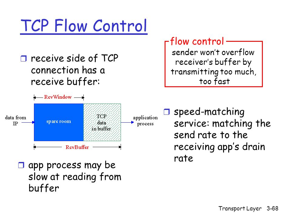 Transport Layer3-68 TCP Flow Control r receive side of TCP connection has a receive buffer: r speed-matching service: matching the send rate to the receiving app's drain rate r app process may be slow at reading from buffer sender won't overflow receiver's buffer by transmitting too much, too fast flow control