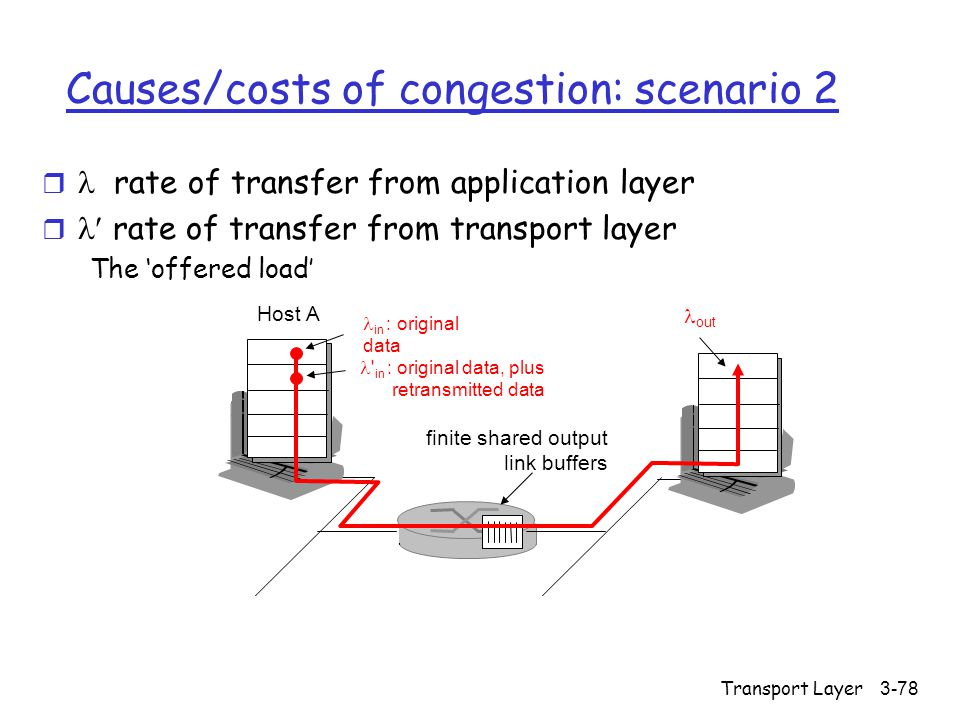 Transport Layer3-78 Causes/costs of congestion: scenario 2 r rate of transfer from application layer r rate of transfer from transport layer The 'offered load' finite shared output link buffers Host A in : original data out in : original data, plus retransmitted data