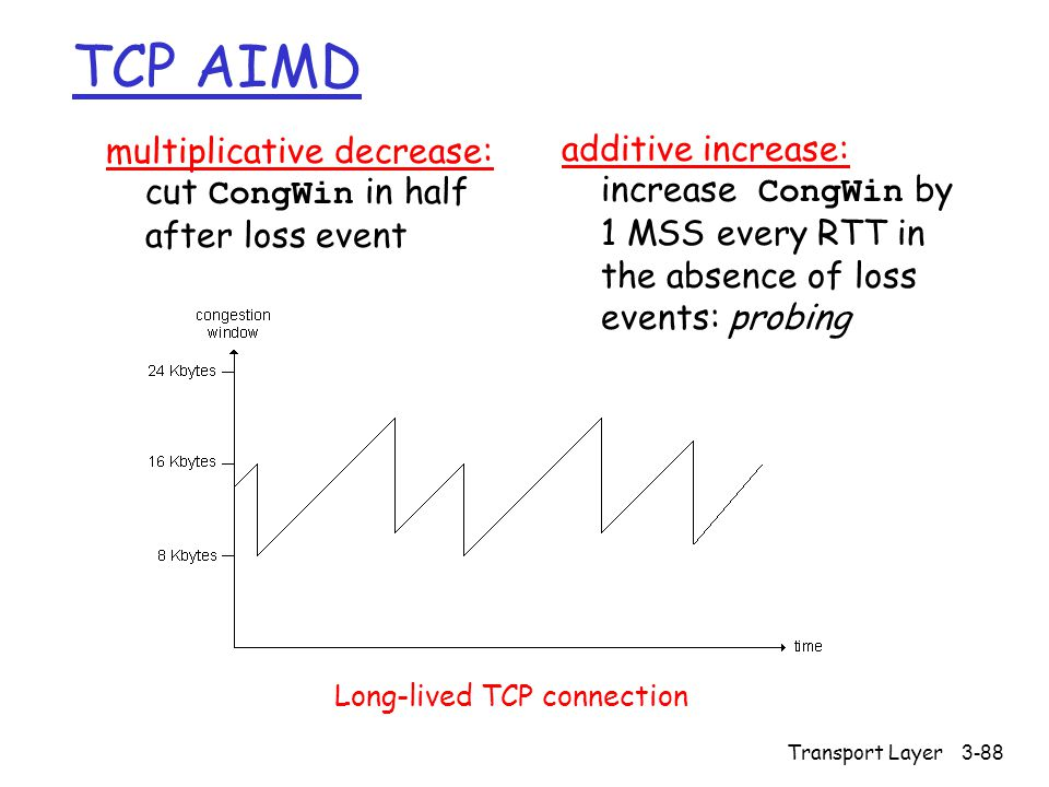 Transport Layer3-88 TCP AIMD multiplicative decrease: cut CongWin in half after loss event additive increase: increase CongWin by 1 MSS every RTT in the absence of loss events: probing Long-lived TCP connection