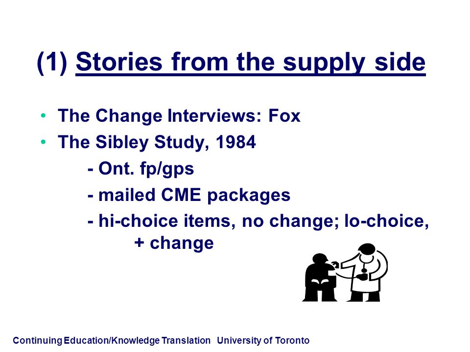 Continuing Education/Knowledge Translation University of Toronto EFFECTIVENESS OF INTERVENTIONS by Needs/Gap analysis