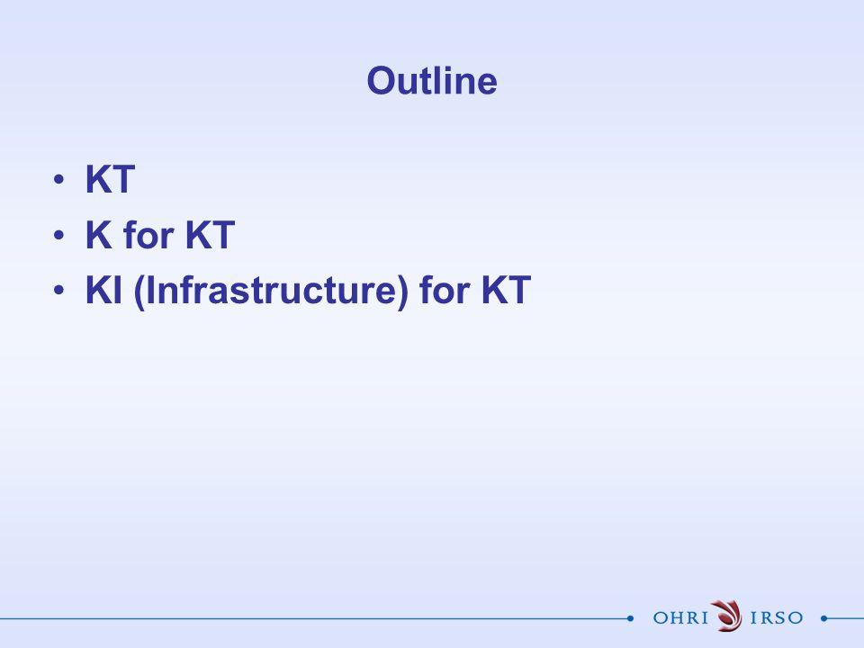 Outline KT K for KT KI (Infrastructure) for KT