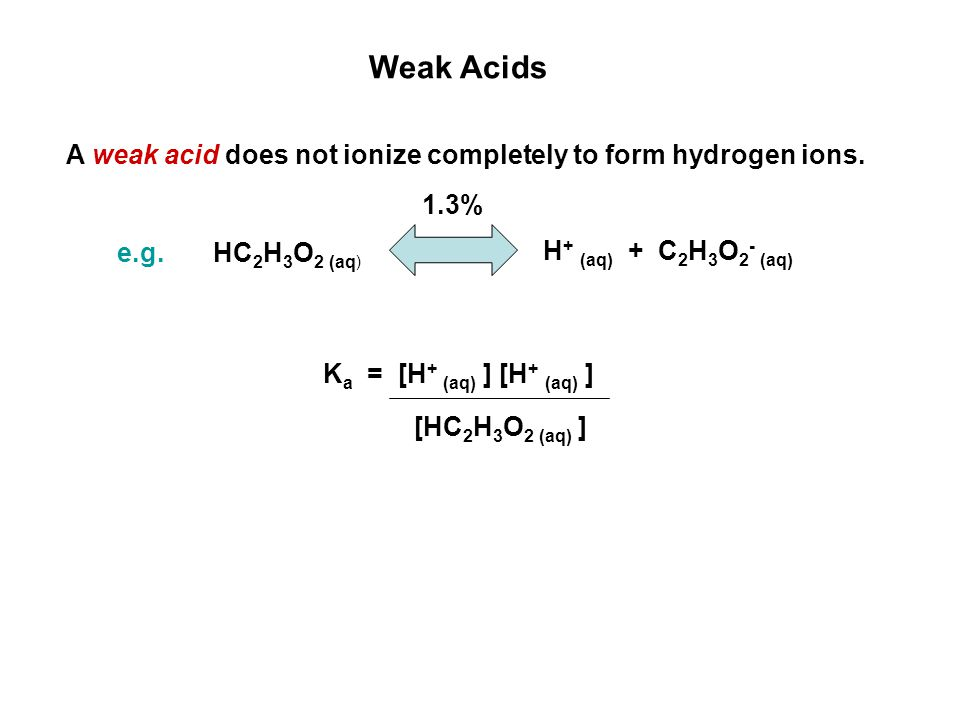Weak Acids A weak acid does not ionize completely to form hydrogen ions. e.g.HC 2 H 3 O 2 (aq ) H + (aq) + C 2 H 3 O 2 - (aq) 1.3% K a = [H + (aq) ] [