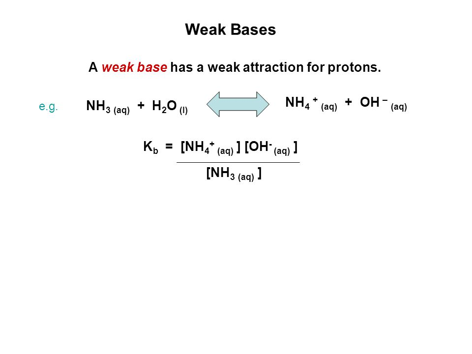 Weak Bases A weak base has a weak attraction for protons. e.g. NH 3 (aq) + H 2 O (l) NH 4 + (aq) + OH – (aq) K b = [NH 4 + (aq) ] [OH - (aq) ] [NH 3 (