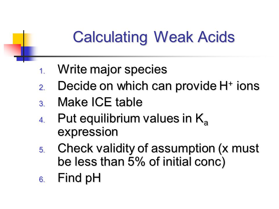 Calculating Weak Acids 1. Write major species 2. Decide on which can provide H + ions 3. Make ICE table 4. Put equilibrium values in K a expression 5.