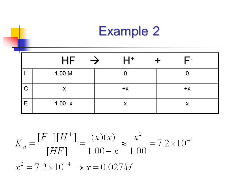 Example 2 HF  H + + F - HF  H + + F - I 1.00 M 00 C-x+x+x E 1.00 -x xx
