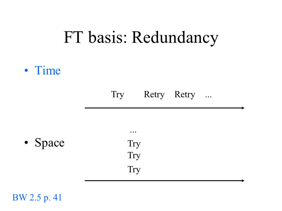 FT basis: Redundancy Time Space TryRetry... Try... BW 2.5 p. 41