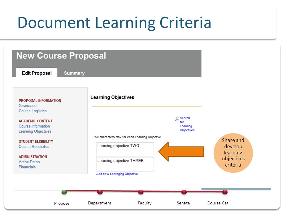 Document Learning Criteria Share and develop learning objectives criteria DepartmentFacultySenateCourse Cat Proposer