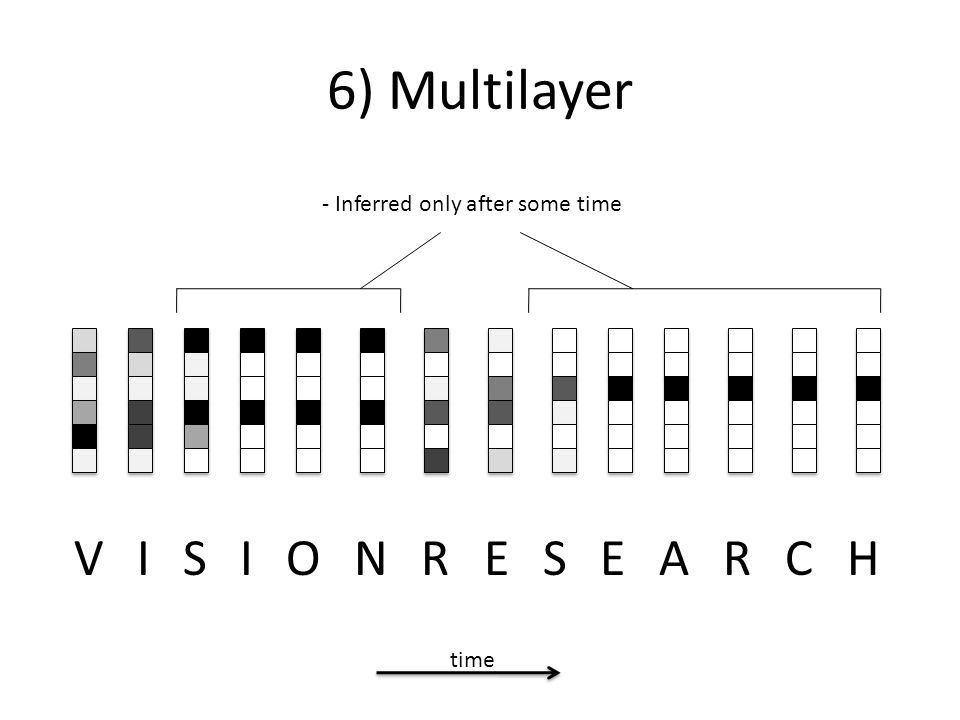 6) Multilayer VISIONRESEARCH time - Inferred only after some time