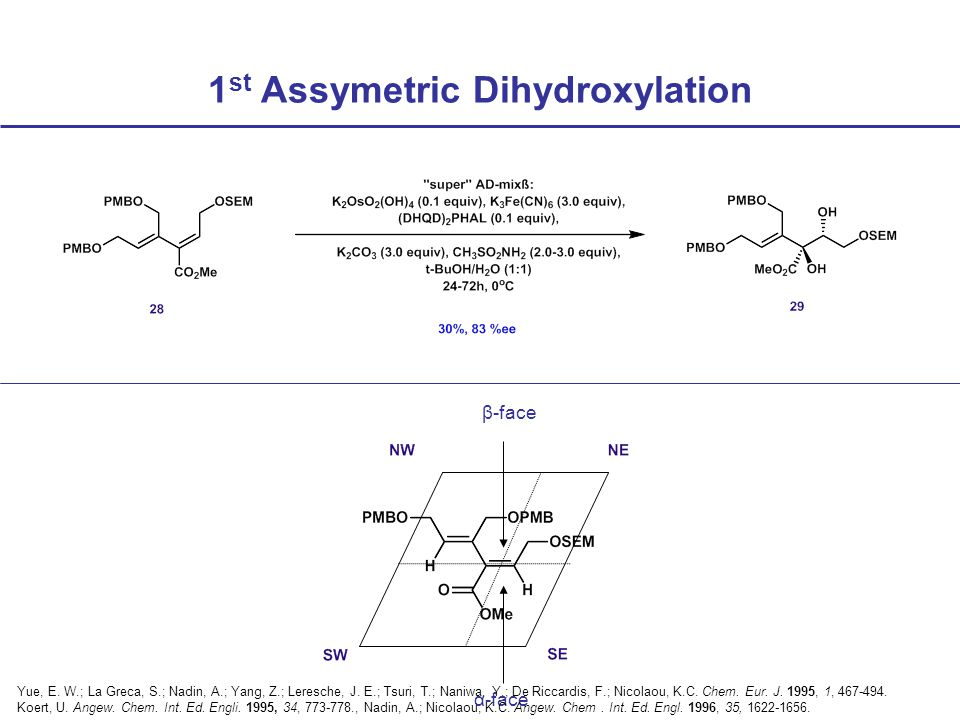 1 st Assymetric Dihydroxylation β-face α-face Yue, E.