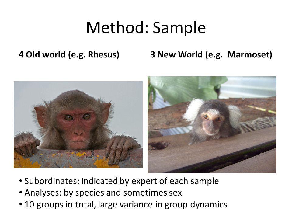 Method: Sample 4 Old world (e.g. Rhesus)3 New World (e.g.