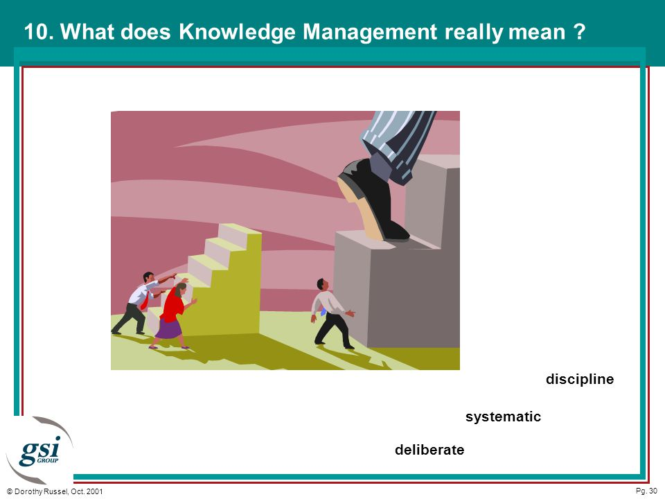 Pg. 30 © Dorothy Russel, Oct. 2001 10. What does Knowledge Management really mean .