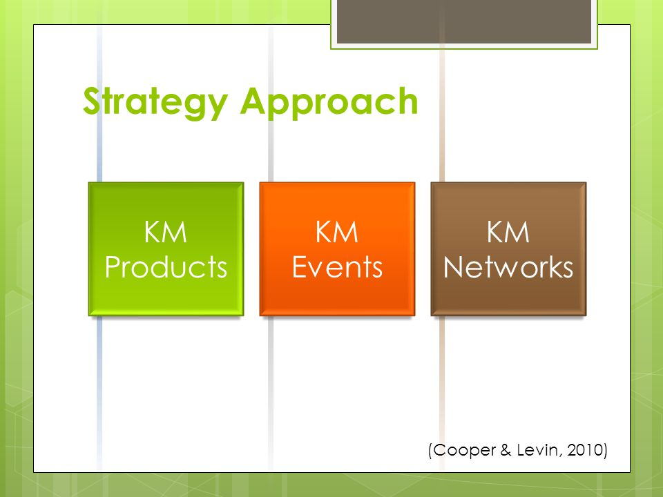KM Products KM Events KM Networks Strategy Approach (Cooper & Levin, 2010)