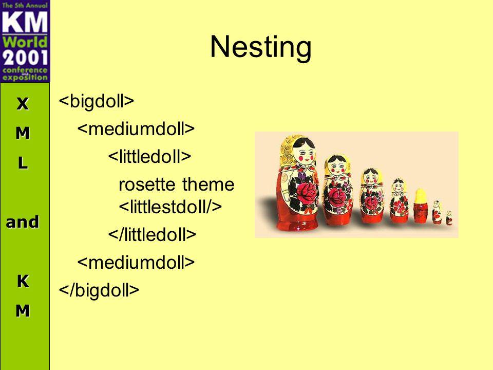XMLandKM Nesting rosette theme