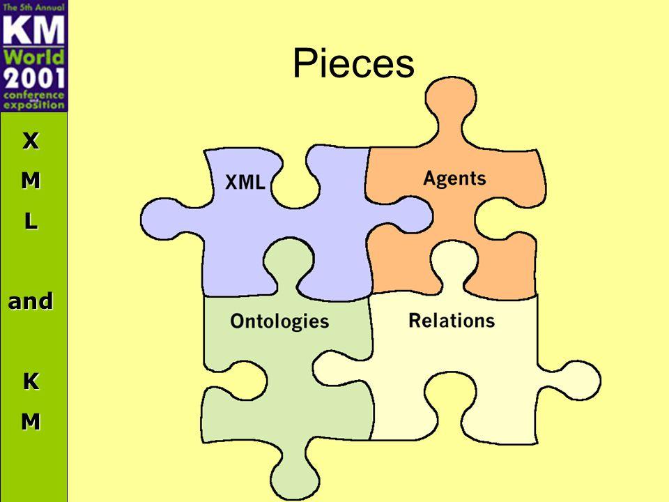 XMLandKM Pieces