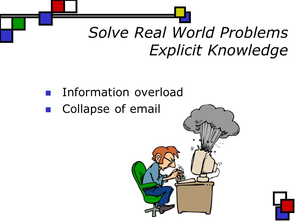 Solve Real World Problems Explicit Knowledge Information overload Collapse of email
