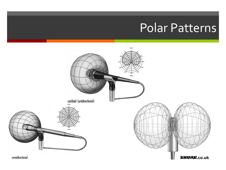 Polar Patterns