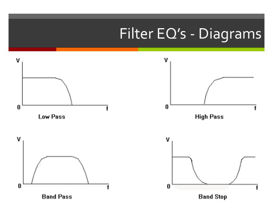 Filter EQ's - Diagrams