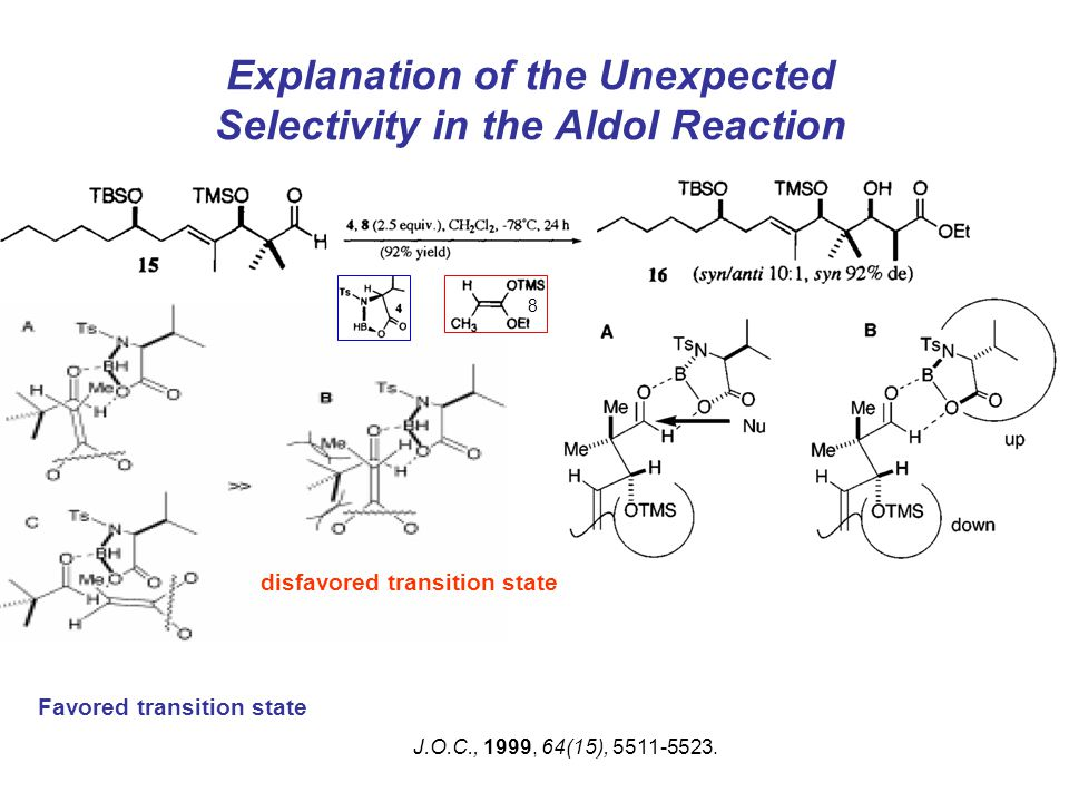 Explanation of the Unexpected Selectivity in the Aldol Reaction Favored transition state disfavored transition state J.O.C., 1999, 64(15), 5511-5523.