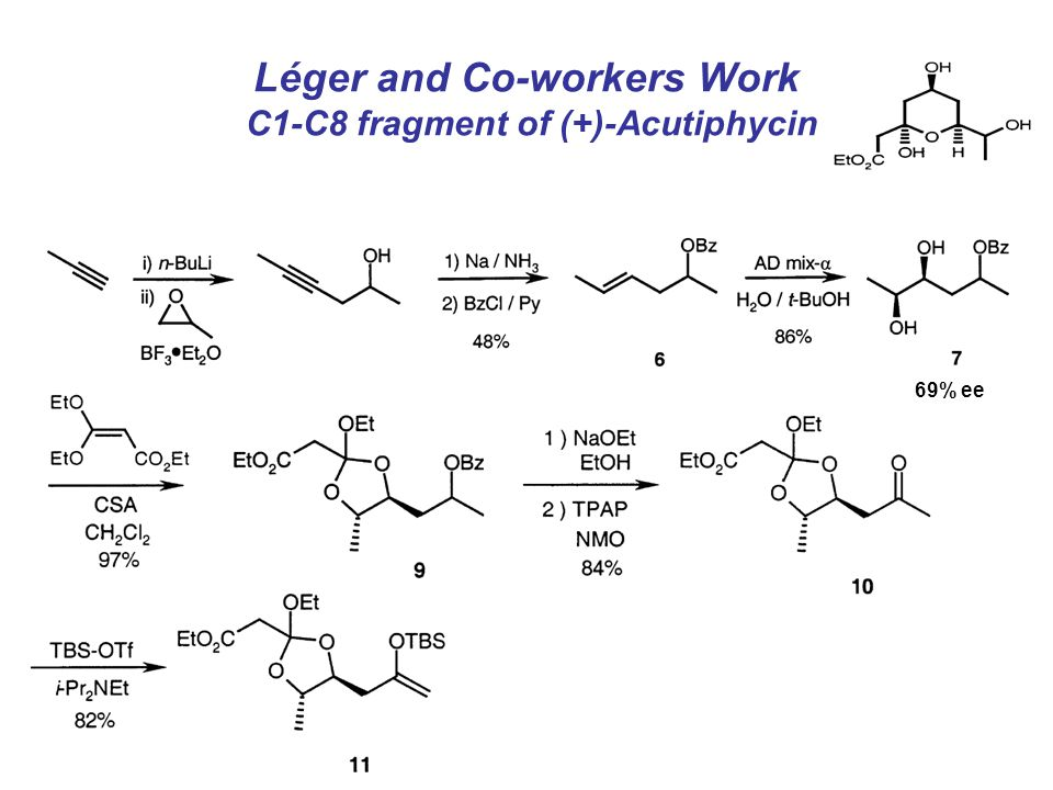 Léger and Co-workers Work C1-C8 fragment of (+)-Acutiphycin 69% ee