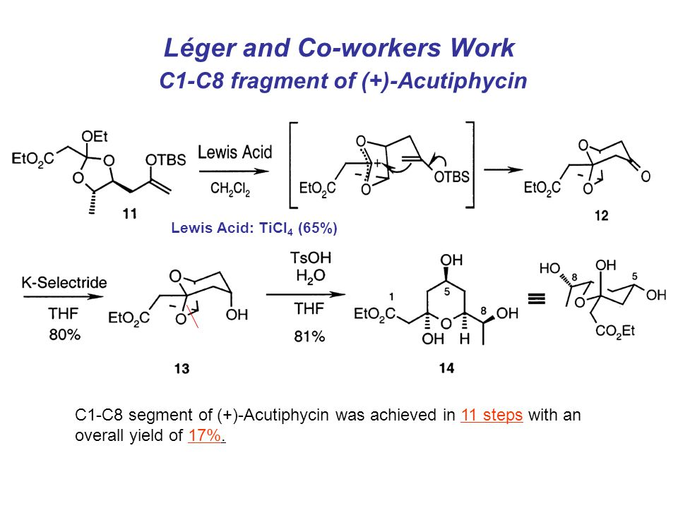 Léger and Co-workers Work C1-C8 fragment of (+)-Acutiphycin Lewis Acid: TiCl 4 (65%) C1-C8 segment of (+)-Acutiphycin was achieved in 11 steps with an overall yield of 17%.
