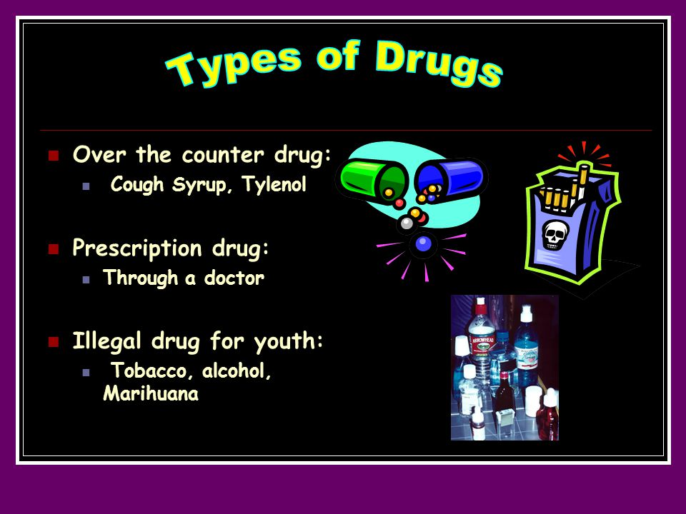 Over the counter drug: Cough Syrup, Tylenol Prescription drug: Through a doctor Illegal drug for youth: Tobacco, alcohol, Marihuana
