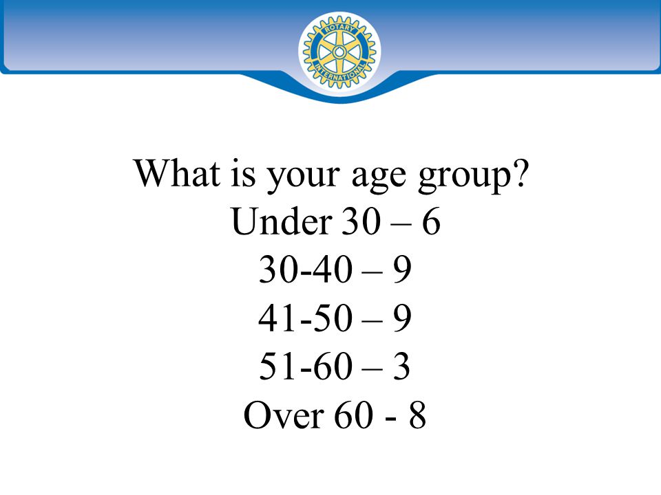 What is your age group Under 30 – 6 30-40 – 9 41-50 – 9 51-60 – 3 Over 60 - 8