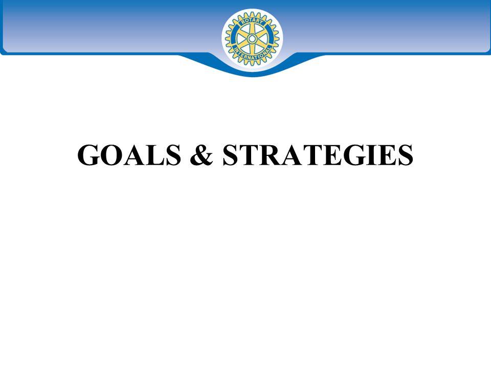 GOALS & STRATEGIES
