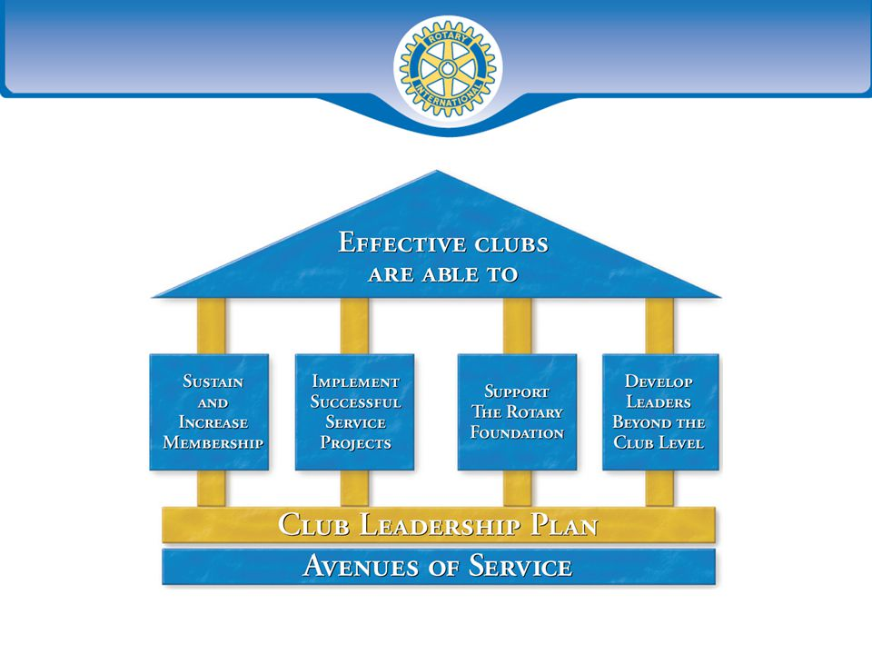 Club Leadership Plan The purpose of the Club Leadership Plan is to strengthen Rotary at the club level by providing the administrative framework of an effective club.