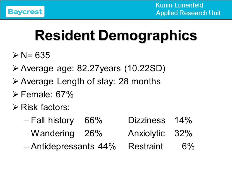 Kunin-Lunenfeld Applied Research Unit Resident Demographics  N= 635  Average age: 82.27years (10.22SD)  Average Length of stay: 28 months  Female: